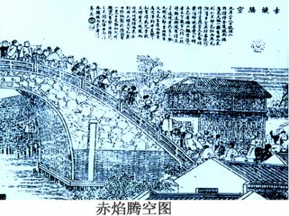 中国古代飞碟从何时就存在